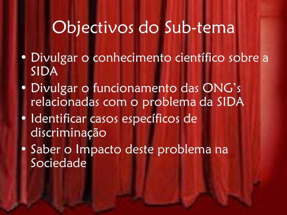 Objectivos do Sub-tema Divulgar o conhecimento científico sobre a SIDA Divulgar o funcionamento das ONG's relacionadas com o problema da SIDA Identifi