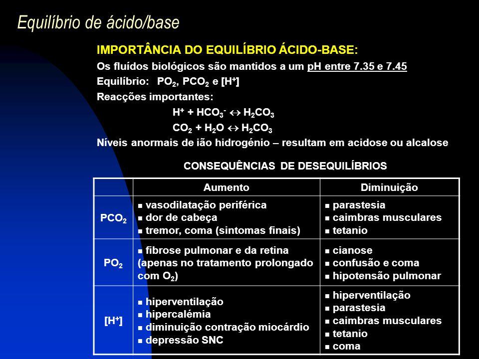 Equilíbrio de ácido/base IMPORTÂNCIA DO EQUILÍBRIO ÁCIDO-BASE: Os fluídos biológicos são mantidos a um pH entre 7.35 e 7.45 Equilíbrio:PO 2, PCO 2 e [