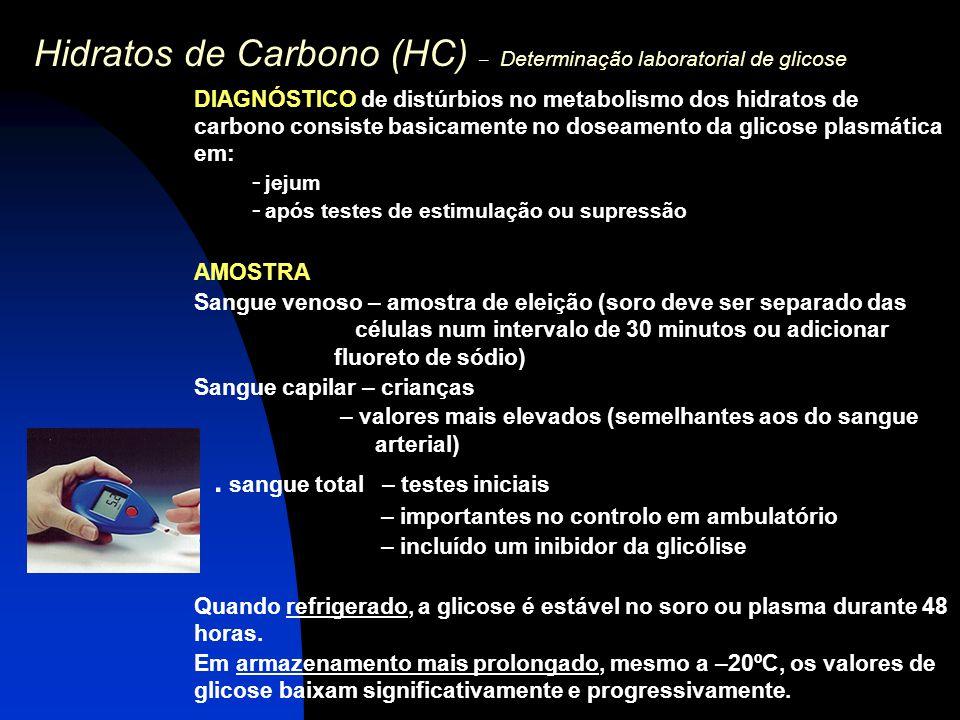 Hidratos de Carbono (HC) – Determinação laboratorial de glicose DIAGNÓSTICO de distúrbios no metabolismo dos hidratos de carbono consiste basicamente