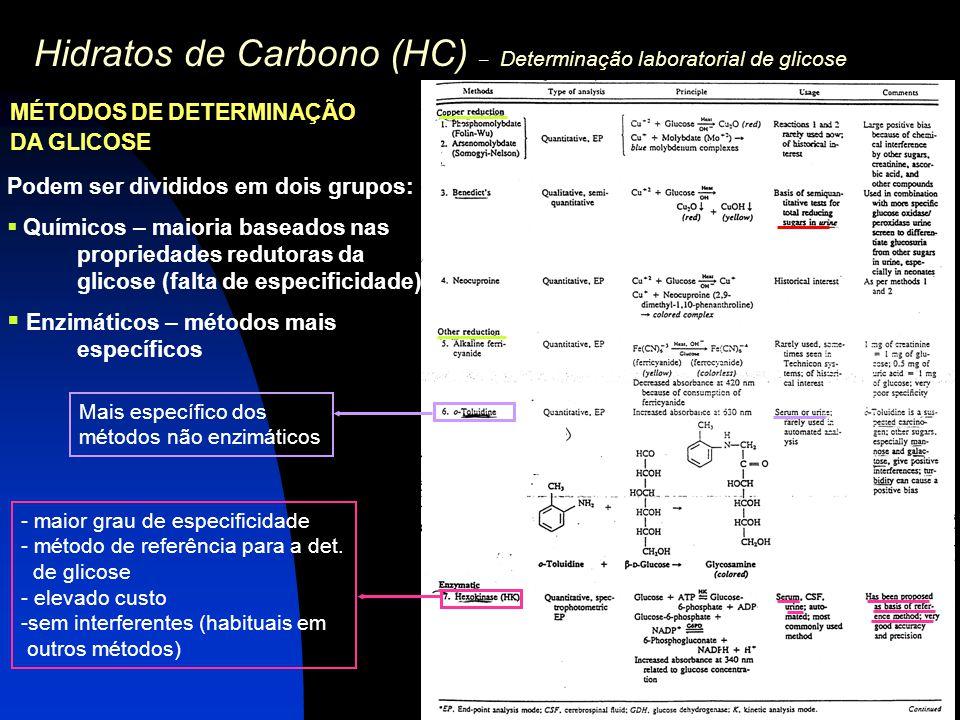 Hidratos de Carbono (HC) – Determinação laboratorial de glicose Podem ser divididos em dois grupos:  Químicos – maioria baseados nas propriedades red