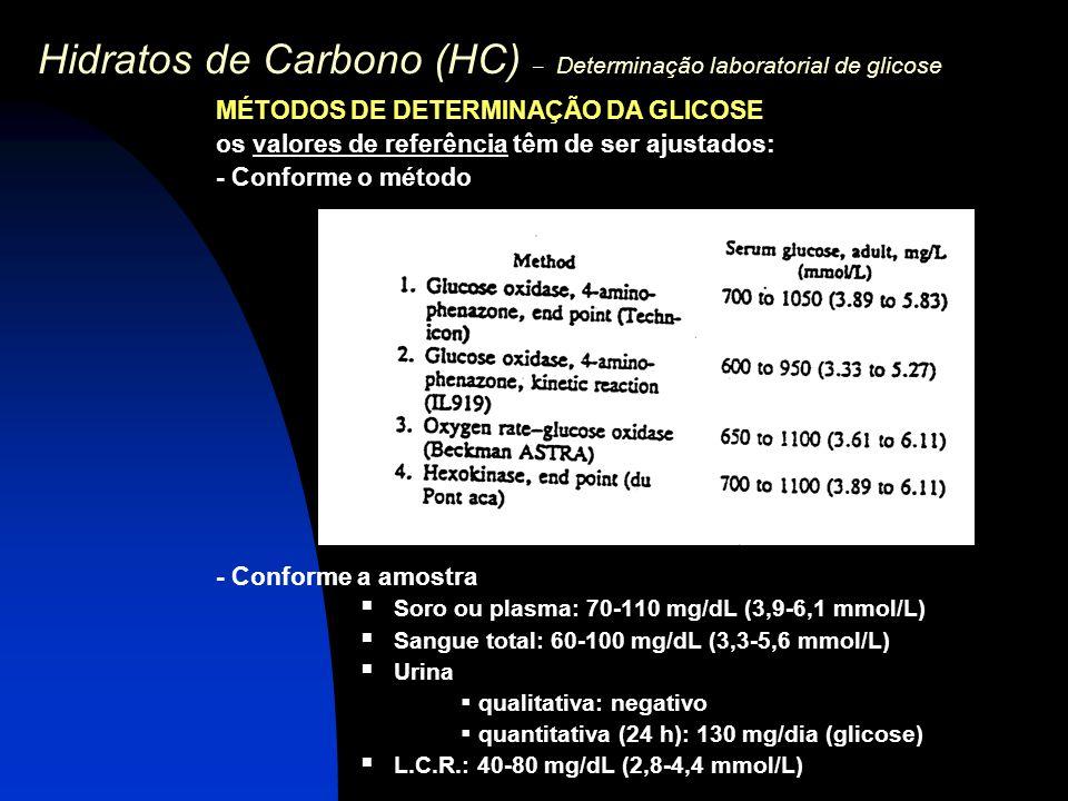 Hidratos de Carbono (HC) – Determinação laboratorial de glicose MÉTODOS DE DETERMINAÇÃO DA GLICOSE os valores de referência têm de ser ajustados: - Co