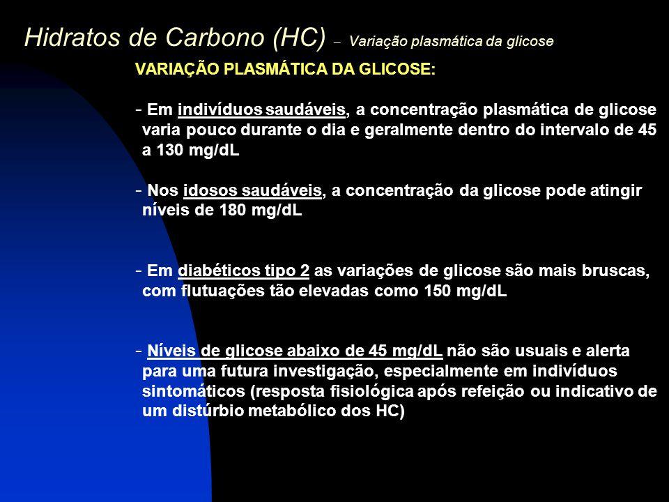 Hidratos de Carbono (HC) – Variação plasmática da glicose VARIAÇÃO PLASMÁTICA DA GLICOSE: - Em indivíduos saudáveis, a concentração plasmática de glic