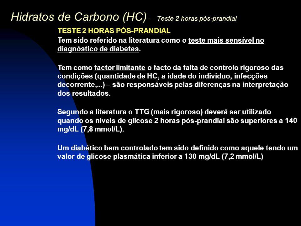 Hidratos de Carbono (HC) – Teste 2 horas pós-prandial TESTE 2 HORAS PÓS-PRANDIAL Tem sido referido na literatura como o teste mais sensível no diagnós