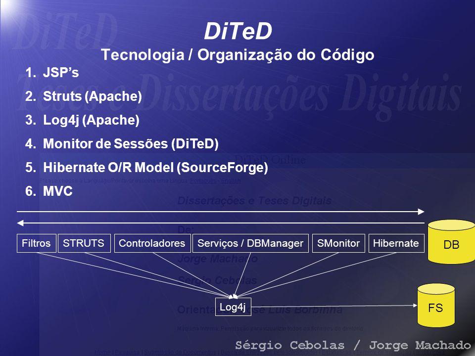 DiTeD Tecnologia / Organização do Código 1.JSP's 2.Struts (Apache) 3.Log4j (Apache) 4.Monitor de Sessões (DiTeD) 5.Hibernate O/R Model (SourceForge) 6
