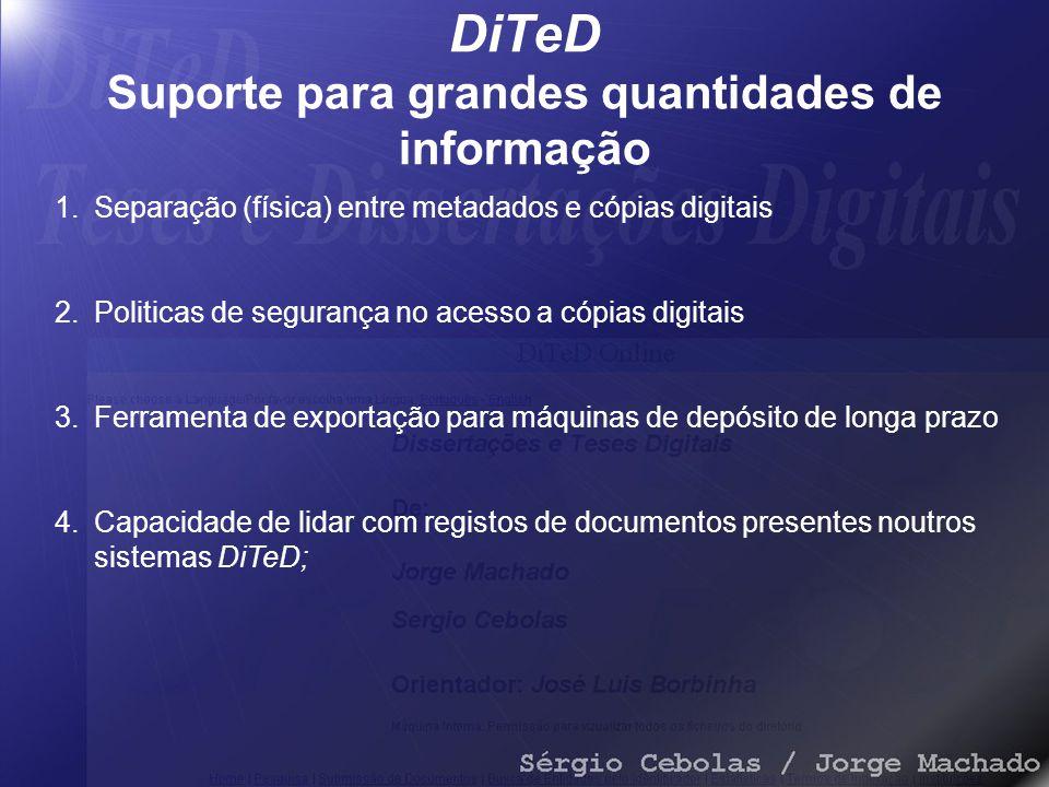 DiTeD Gestão de Entidades 1.Criar/Editar/Apagar entidade 2.