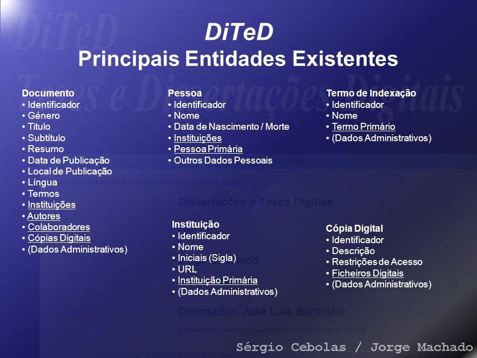 DiTeD Principais Entidades Existentes Documento Identificador Género Titulo Subtítulo Resumo Data de Publicação Local de Publicação Língua Termos Inst