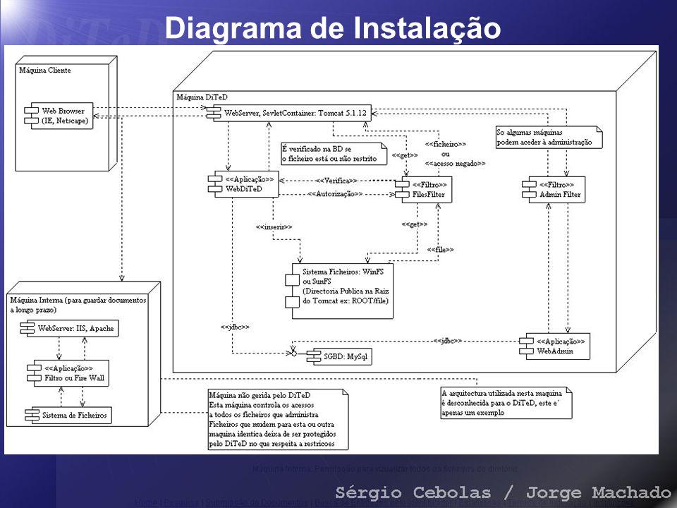 Mecanismo para garantir segurança nas palavras-chave na BD (Diagrama de Sequências)