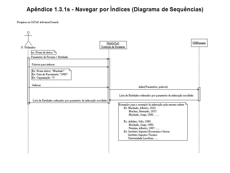 Apêndice 1.3.1s - Navegar por Índices (Diagrama de Sequências)