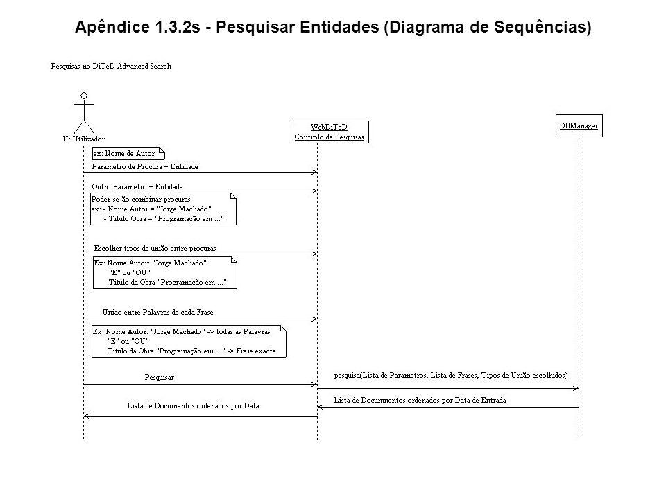 Apêndice 1.3.2s - Pesquisar Entidades (Diagrama de Sequências)