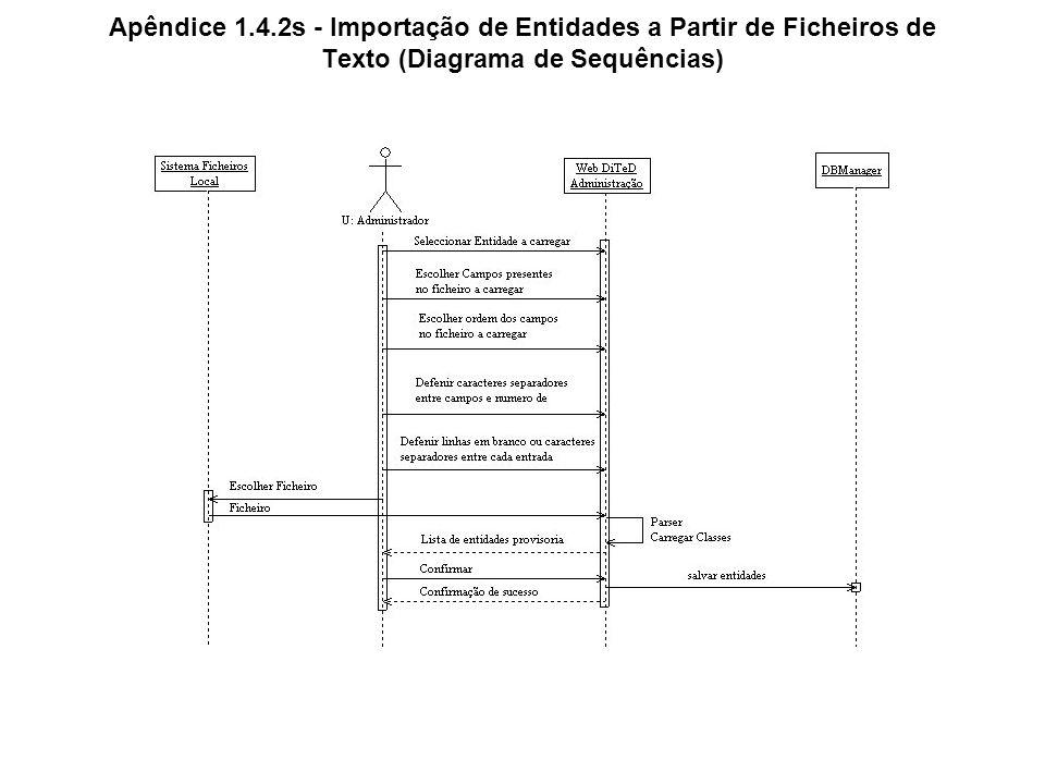 Apêndice 1.4.2s - Importação de Entidades a Partir de Ficheiros de Texto (Diagrama de Sequências)