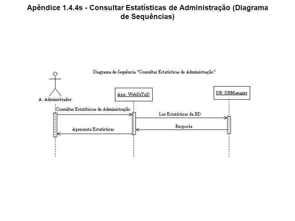 Apêndice 1.4.4s - Consultar Estatísticas de Administração (Diagrama de Sequências)