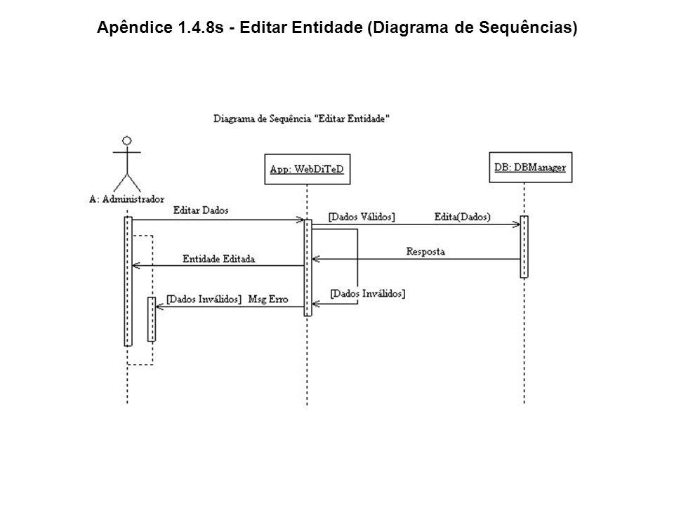 Apêndice 1.4.8s - Editar Entidade (Diagrama de Sequências)