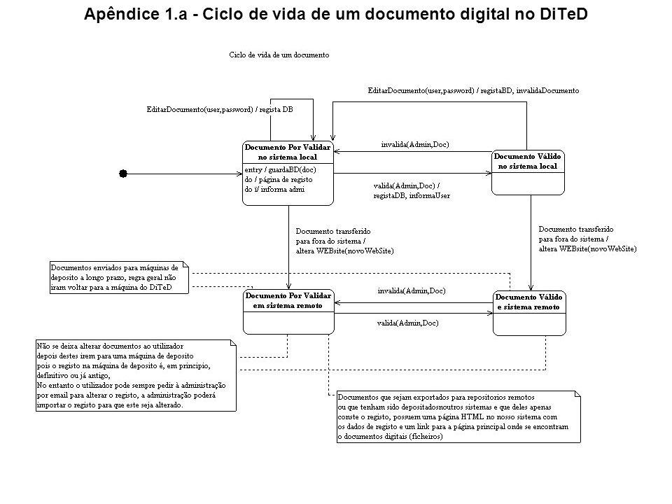 Apêndice 3.2 - Diagrama de Componentes (Utilizador)