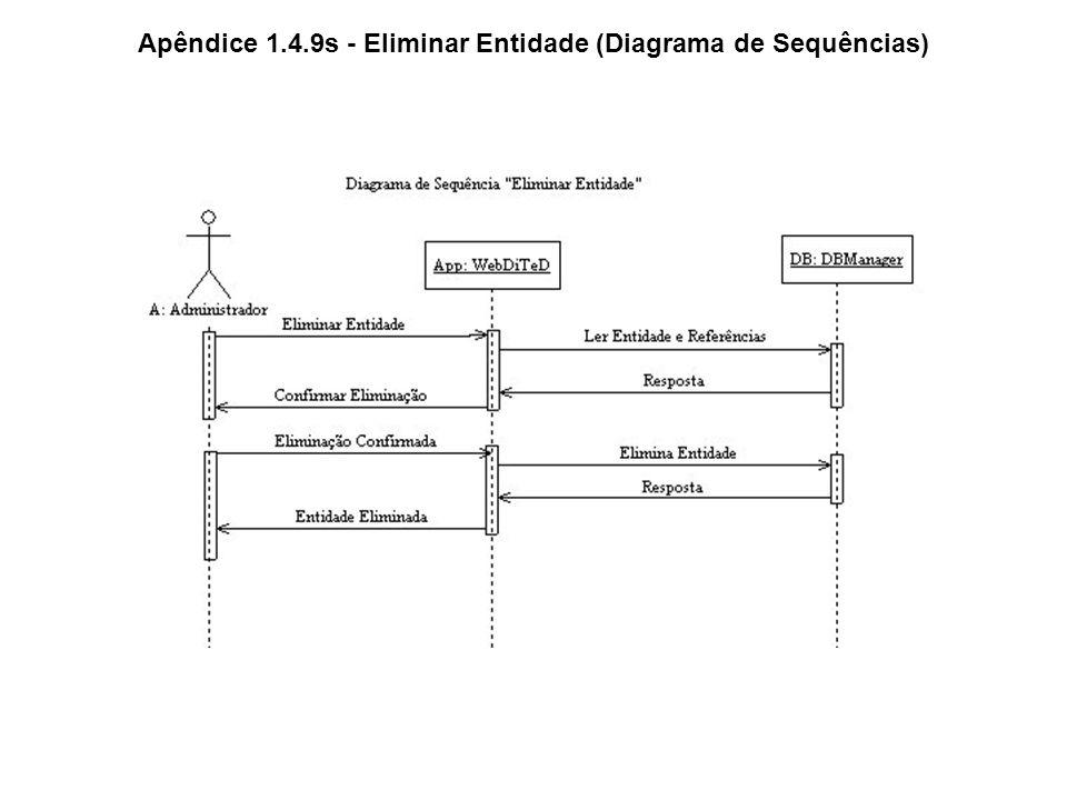 Apêndice 1.4.9s - Eliminar Entidade (Diagrama de Sequências)
