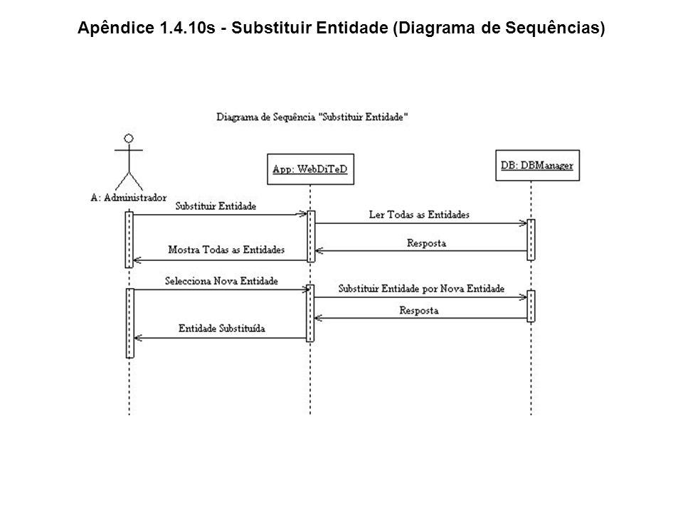 Apêndice 1.4.10s - Substituir Entidade (Diagrama de Sequências)