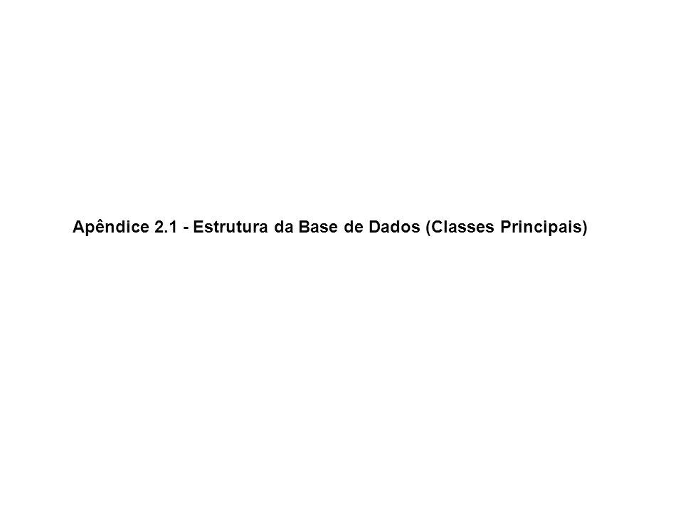 Apêndice 2.1 - Estrutura da Base de Dados (Classes Principais)
