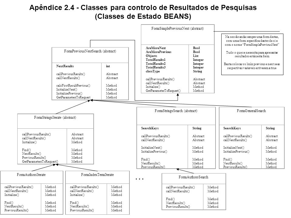 Apêndice 2.4 - Classes para controlo de Resultados de Pesquisas (Classes de Estado BEANS) FormSimplePreviousNext (abstract) AreMoreNext AreMorePrevious Objects TotalResults1 TotalResults2 TotalResults3 classType callPreviousResults() callNextResults() Initialize() GetParameterToRequest() Bool List Integer String Abstract Method FormStringsIterate (abstract) callPreviousResults() callNextResults() Initialize() Find() NextResults() PreviousResults() GetParametersToRequest() Abstract Method FormAuthorsIterate callPreviousResults() callNextResults() Initialize() Find() NextResults() PreviousResults() Method Na sessão anda sempre uma form destas, com uma form especifica dentro de si e com o nome FormSimplePreviousNext Tudo o que se necessita para apresentar resultados está nesta form Basta colocar os links previous e next se as respectivas variaveis estiverem a true FormStringsSearch (abstract) SearchKeys callPreviousResults() callNextResults() InitializeNext() InitializePrevious() Find() NextResults() PreviousResults() String Abstract Method FormAuthorsSearch callPreviousResults() callNextResults() Find() NextResults() PreviousResults() Method FormPreviousNextSearch (abstract) NextResults callPreviousResults() callNextResults() calcFirstResultPrevious() InitializeNext() InitializePrevious() GetParametersToRequest int Abstract Method FormGeneralSearch SearchKeys callPreviousResults() callNextResults() InitializeNext() InitializePrevious() Find() NextResults() PreviousResults() String Abstract Method FormIndexTermIterate callPreviousResults() callNextResults() Initialize() Find() NextResults() PreviousResults() Method …