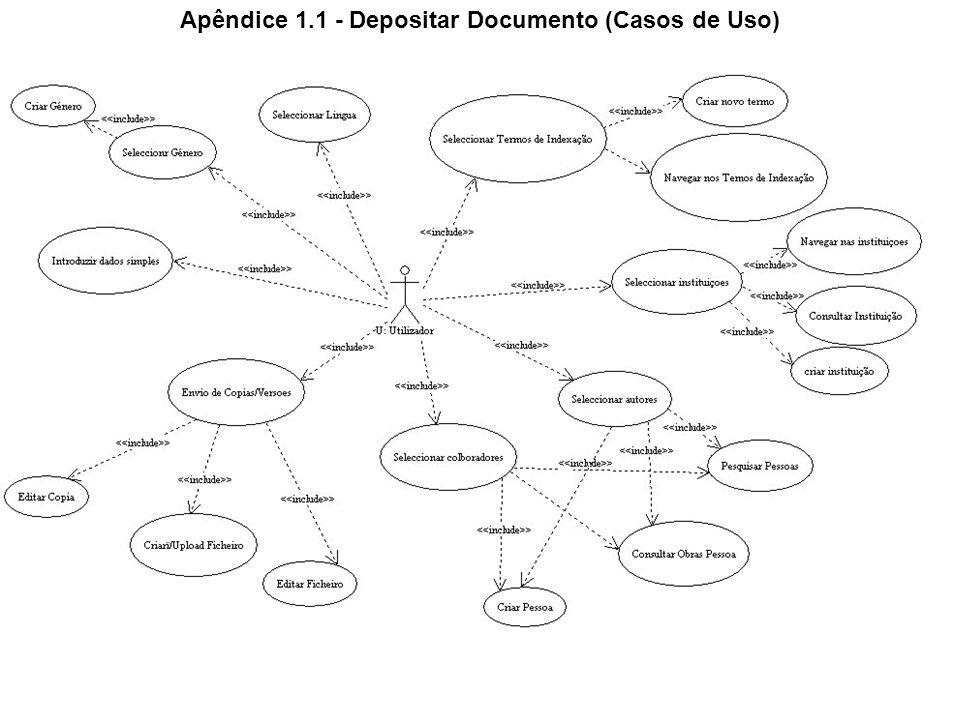 Apêndice 1.1d - Descrição completa dos Casos de Uso