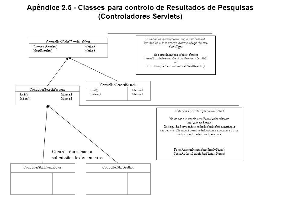 Apêndice 2.5 - Classes para controlo de Resultados de Pesquisas (Controladores Servlets) ControllerGlobalPreviousNext PreviousResults() NextResults() Method ControllerSearchPersons find() Index() Method ControllerStartContributorControllerStartAuthor Tira da Sessão um FormSimplePreviousNext Instância a classe em causa através do parâmetro classType de seguida invoca sobre o objecto FormSimplePreviousNext.callPreviousResults() ou FormSimplePreviousNext.callNextResults() Instâncía a FormSimplePreviousNext Neste caso instancía uma FormAuthorsIterate ou AuthorsSearch De seguida é invocado o método find sobre a instância respectiva.