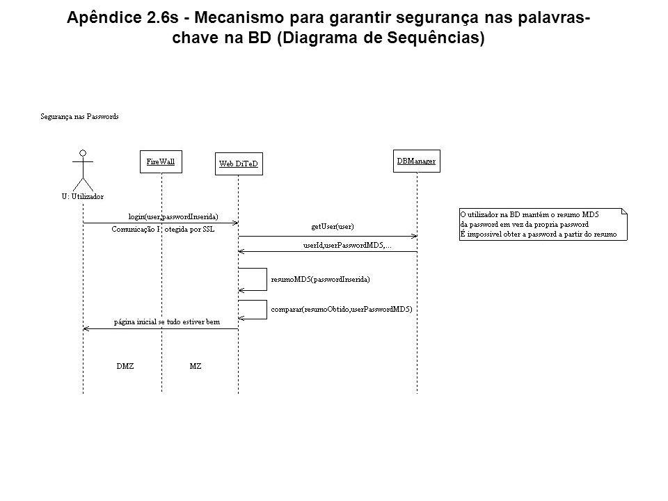 Apêndice 2.6s - Mecanismo para garantir segurança nas palavras- chave na BD (Diagrama de Sequências)