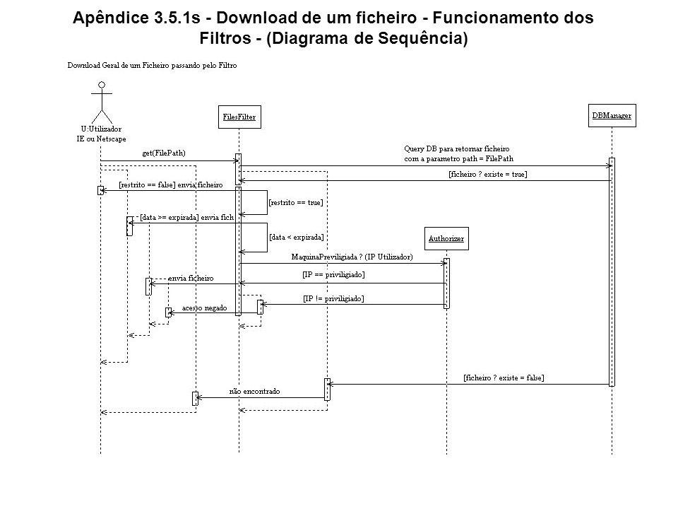 Apêndice 3.5.1s - Download de um ficheiro - Funcionamento dos Filtros - (Diagrama de Sequência)