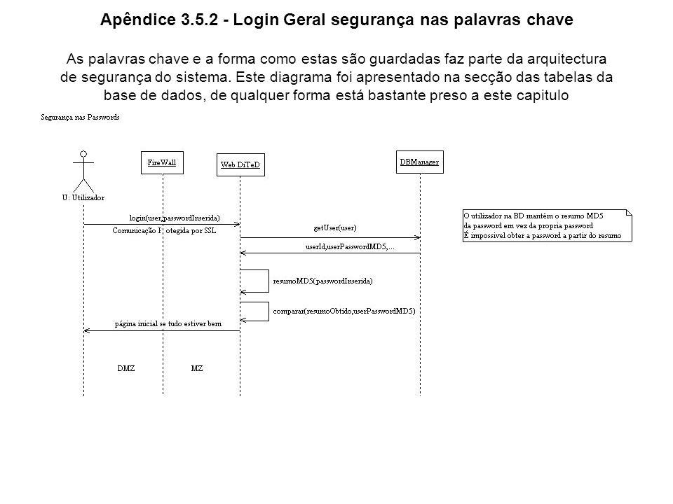 Apêndice 3.5.2 - Login Geral segurança nas palavras chave As palavras chave e a forma como estas são guardadas faz parte da arquitectura de segurança do sistema.