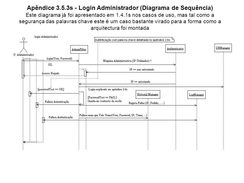 Apêndice 3.5.3s - Login Administrador (Diagrama de Sequência) Este diagrama já foi apresentado em 1.4.1s nos casos de uso, mas tal como a segurança das palavras chave este é um caso bastante virado para a forma como a arquitectura foi montada