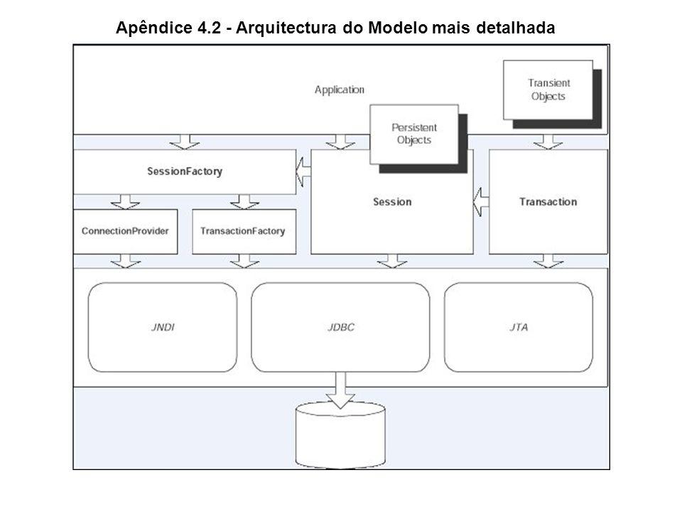 Apêndice 4.2 - Arquitectura do Modelo mais detalhada
