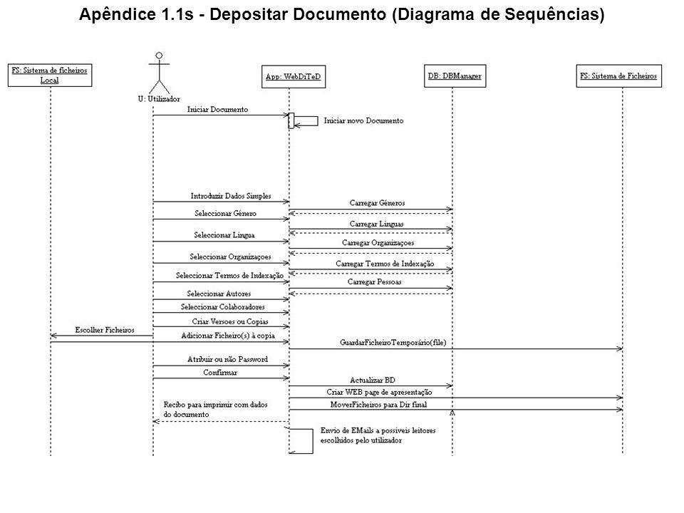Apêndice 1.1.1s - Seleccionar Género, Seleccionar Língua (Diagrama de Sequências)