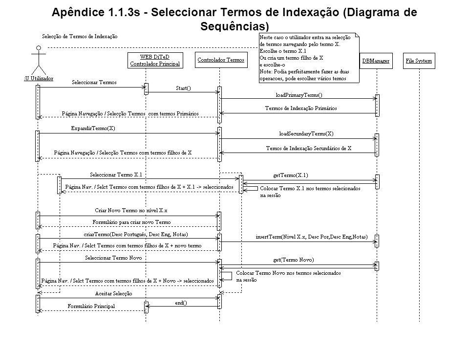 Apêndice 1.1.4s - Seleccionar Autores (Diagrama de Sequências)