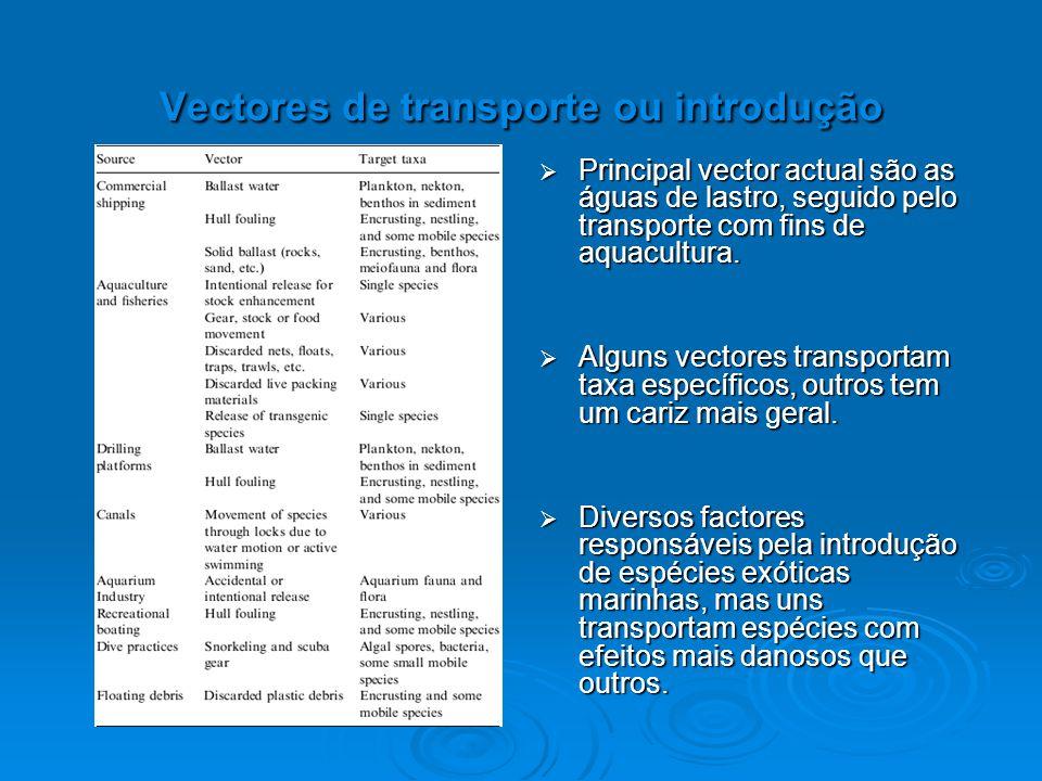 Vectores de transporte ou introdução  Principal vector actual são as águas de lastro, seguido pelo transporte com fins de aquacultura.  Alguns vecto