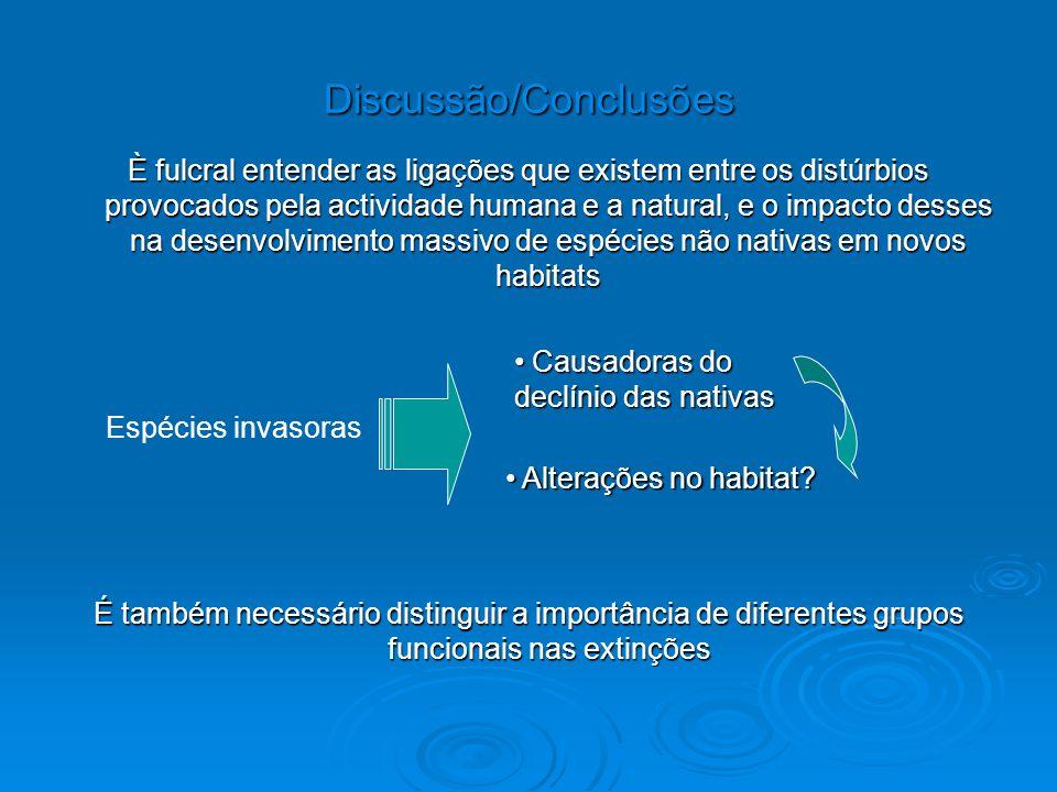 Discussão/Conclusões È fulcral entender as ligações que existem entre os distúrbios provocados pela actividade humana e a natural, e o impacto desses