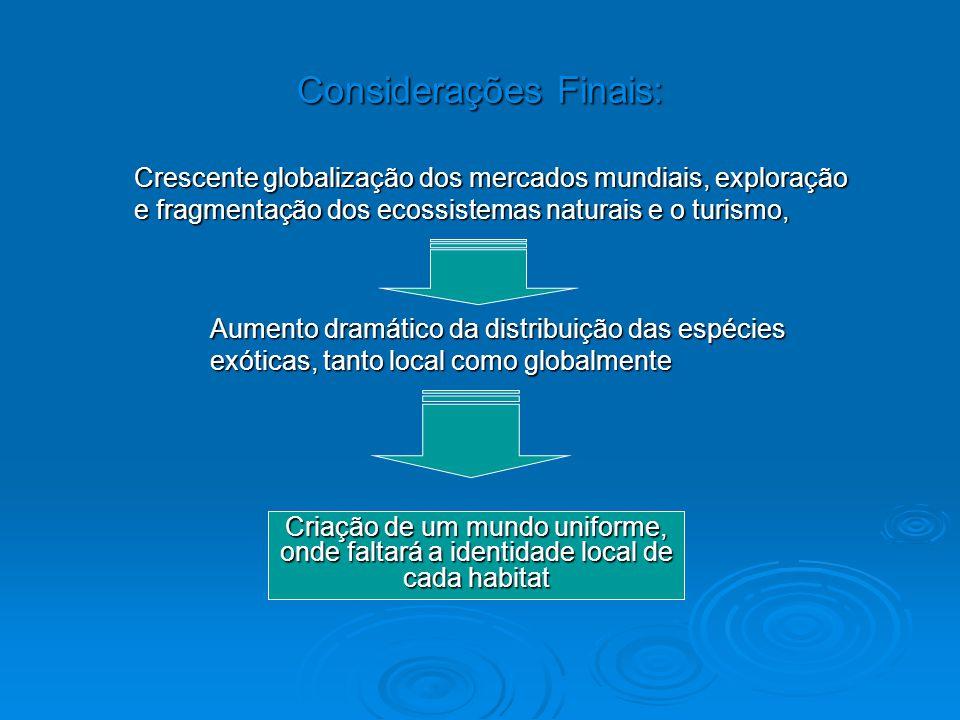 Considerações Finais: Crescente globalização dos mercados mundiais, exploração e fragmentação dos ecossistemas naturais e o turismo, Aumento dramático