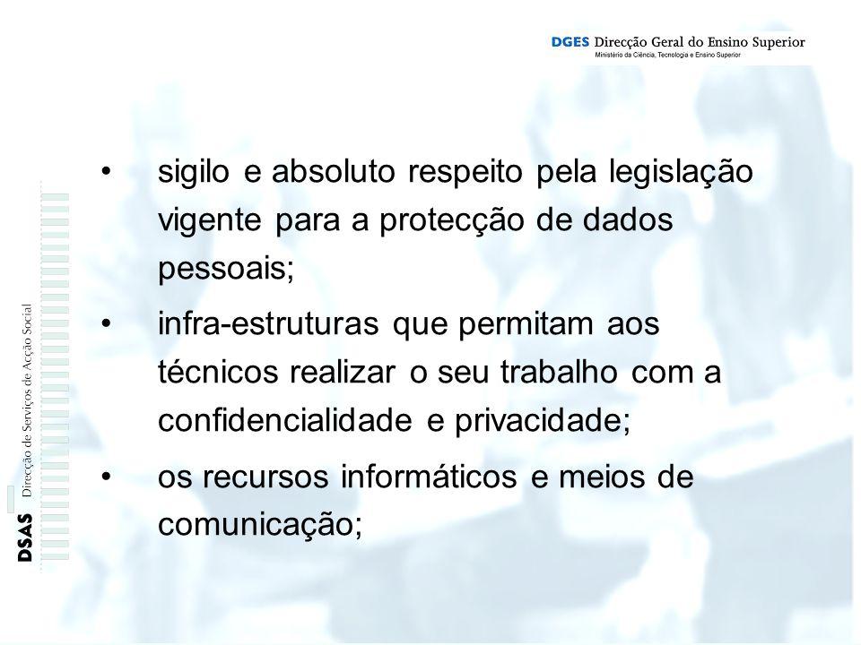sigilo e absoluto respeito pela legislação vigente para a protecção de dados pessoais; infra-estruturas que permitam aos técnicos realizar o seu trabalho com a confidencialidade e privacidade; os recursos informáticos e meios de comunicação;