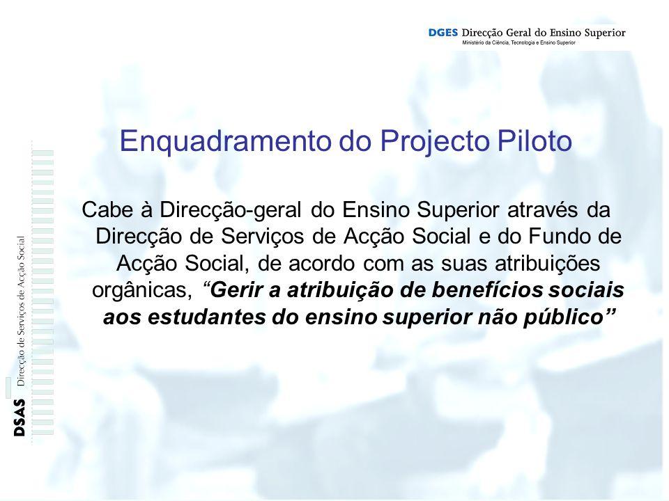 Em 1997/1998 o projecto Piloto iniciou-se com 4 Instituições….