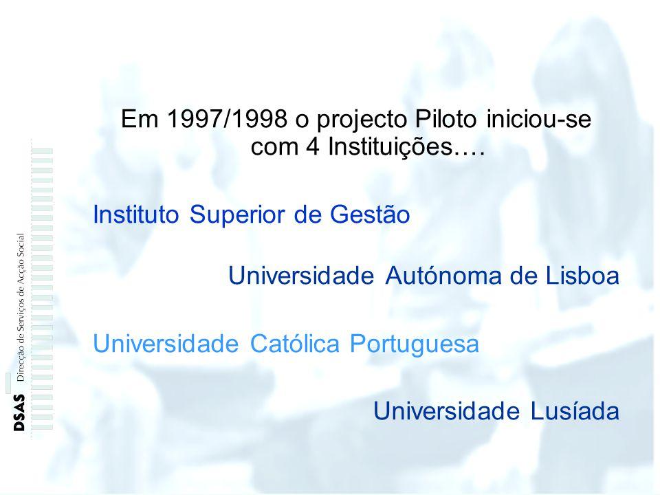 Em 2005/2006 o projecto Piloto envolve 33 Instituições….