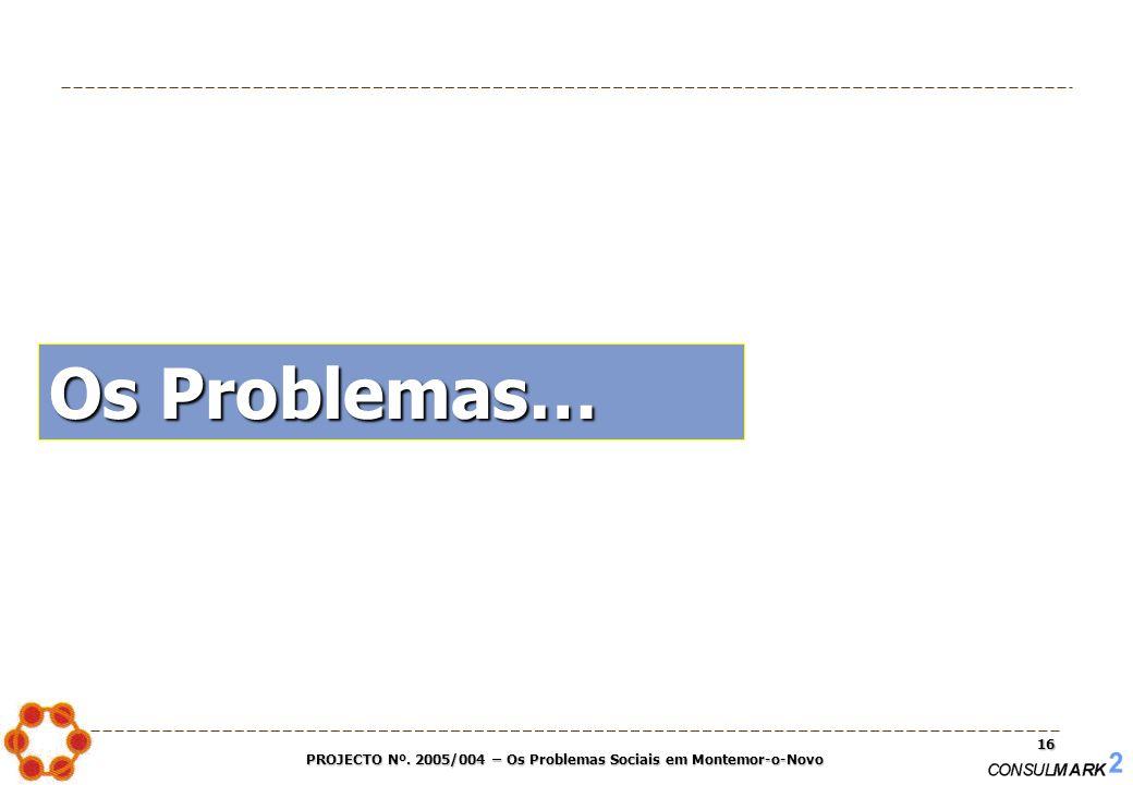 PROJECTO Nº. 2005/004 – Os Problemas Sociais em Montemor-o-Novo 16 Os Problemas…