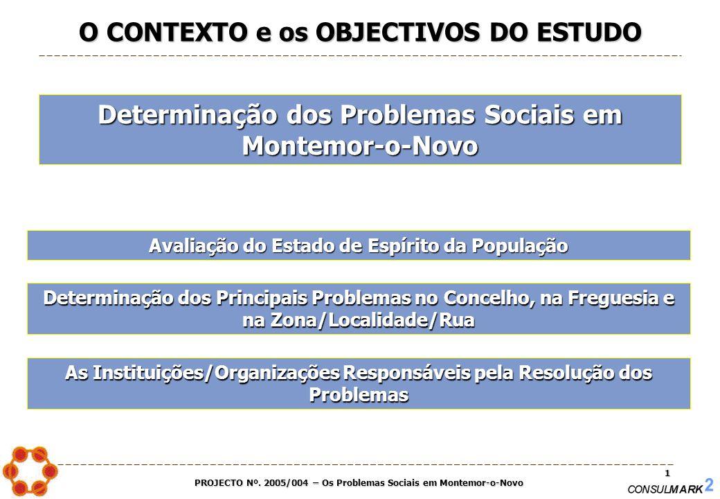 PROJECTO Nº. 2005/004 – Os Problemas Sociais em Montemor-o-Novo 1 O CONTEXTO e os OBJECTIVOS DO ESTUDO Determinação dos Problemas Sociais em Montemor-