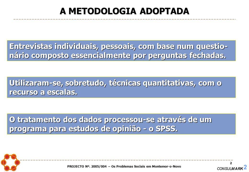 PROJECTO Nº. 2005/004 – Os Problemas Sociais em Montemor-o-Novo 2 A METODOLOGIA ADOPTADA Utilizaram-se, sobretudo, técnicas quantitativas, com o recur