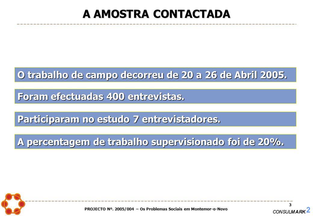 PROJECTO Nº. 2005/004 – Os Problemas Sociais em Montemor-o-Novo 3 Foram efectuadas 400 entrevistas. Participaram no estudo 7 entrevistadores. A percen