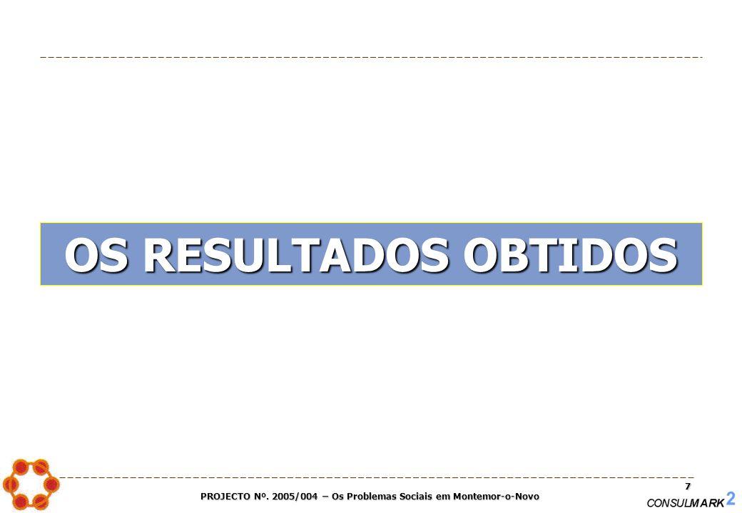 PROJECTO Nº. 2005/004 – Os Problemas Sociais em Montemor-o-Novo 7 OS RESULTADOS OBTIDOS