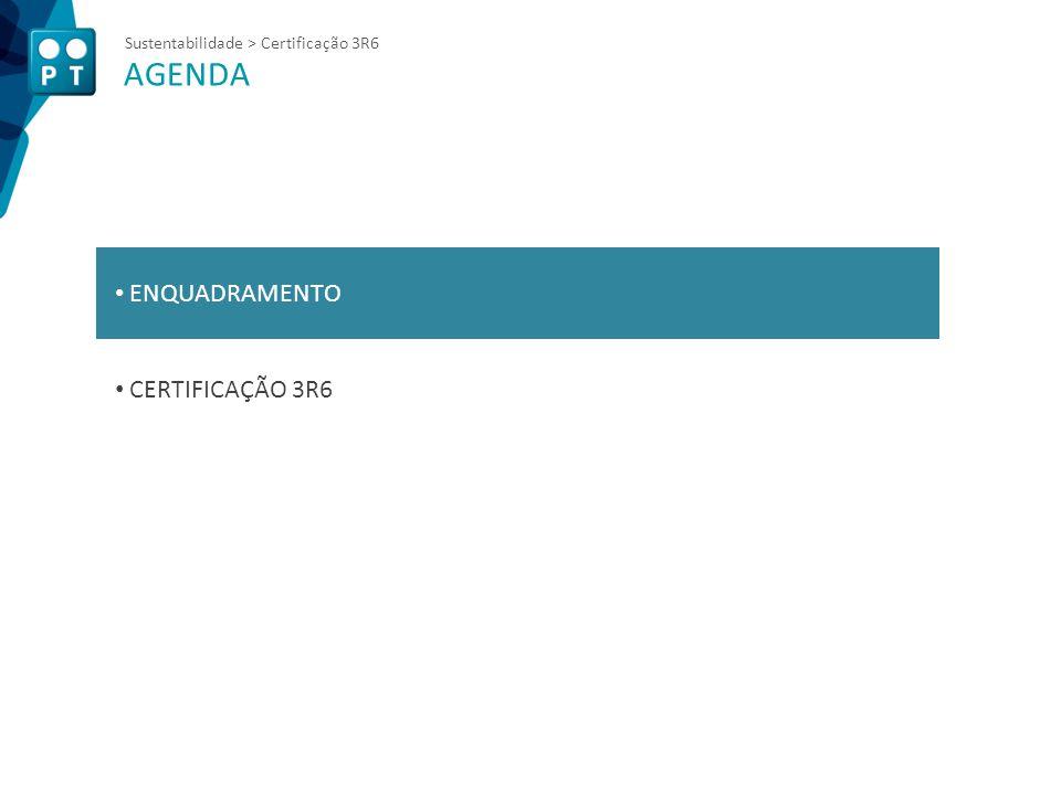 Sustentabilidade > Certificação 3R6 AGENDA ENQUADRAMENTO CERTIFICAÇÃO 3R6