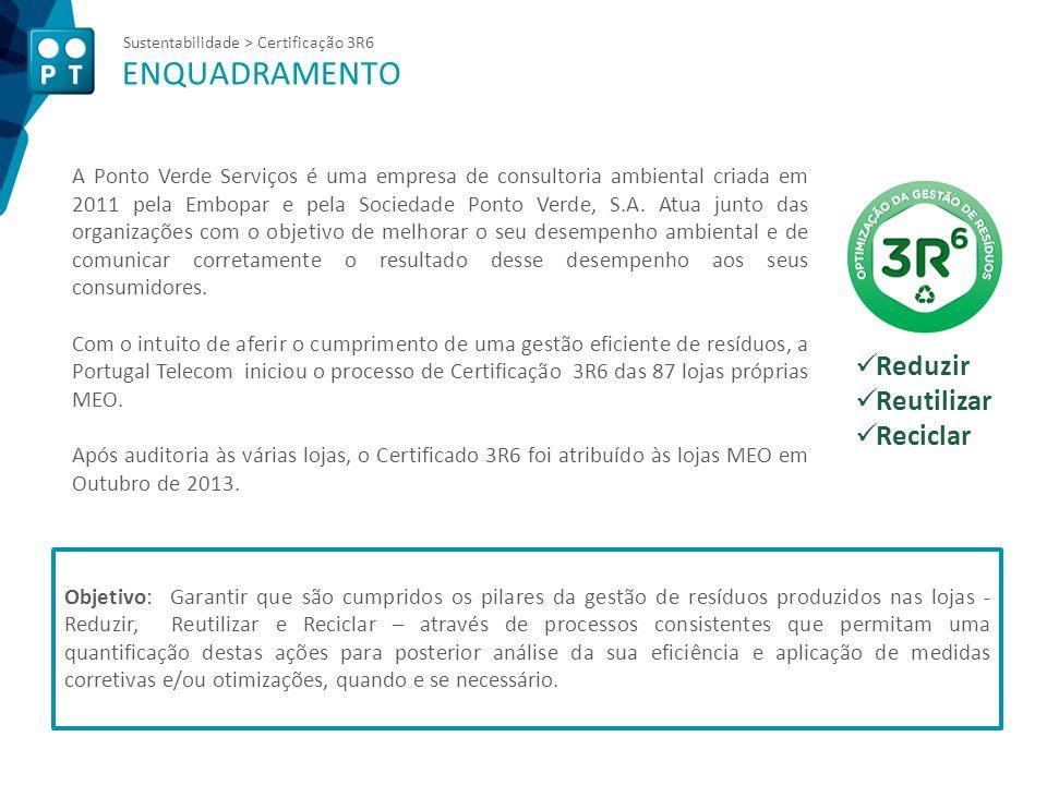 Sustentabilidade > Certificação 3R6 ENQUADRAMENTO A Ponto Verde Serviços é uma empresa de consultoria ambiental criada em 2011 pela Embopar e pela Sociedade Ponto Verde, S.A.