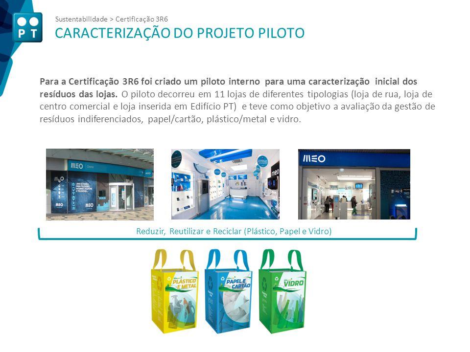 Sustentabilidade > Certificação 3R6 CARACTERIZAÇÃO DO PROJETO PILOTO Para a Certificação 3R6 foi criado um piloto interno para uma caracterização inicial dos resíduos das lojas.