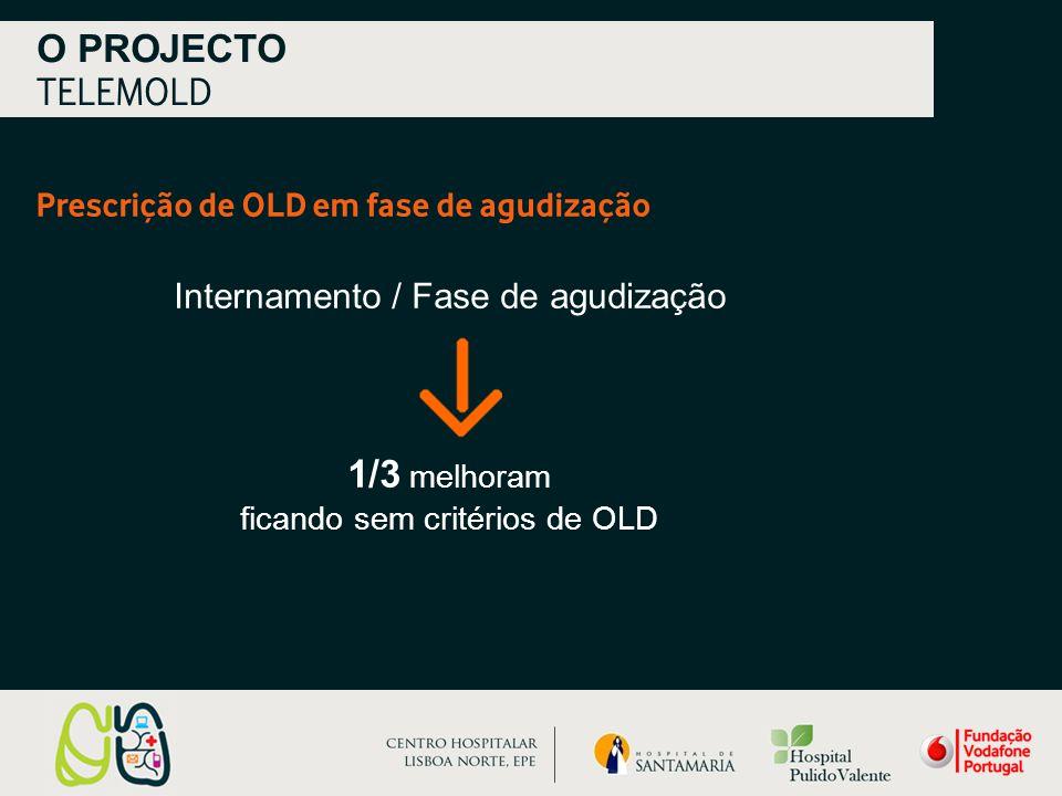 Prescrição de OLD em fase de agudização O PROJECTO TELEMOLD Internamento / Fase de agudização 1/3 melhoram ficando sem critérios de OLD