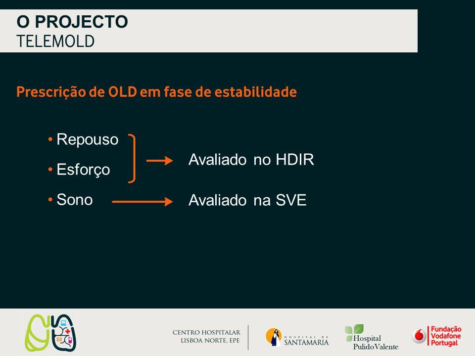 Prescrição de OLD em fase de estabilidade O PROJECTO TELEMOLD Repouso Esforço Sono Avaliado no HDIR Avaliado na SVE