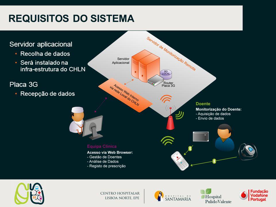 Servidor aplicacional Recolha de dados Será instalado na infra-estrutura do CHLN Placa 3G Recepção de dados REQUISITOS DO SISTEMA