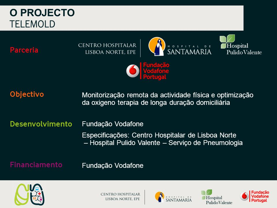 O PROJECTO TELEMOLD Parceria Monitorização remota da actividade física e optimização da oxigeno terapia de longa duração domiciliária Objectivo Fundação Vodafone Especificações: Centro Hospitalar de Lisboa Norte – Hospital Pulido Valente – Serviço de Pneumologia Desenvolvimento Financiamento Fundação Vodafone