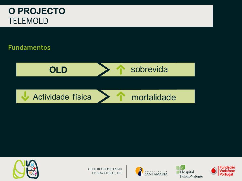 O PROJECTO TELEMOLD sobrevida Actividade física mortalidade Fundamentos OLD