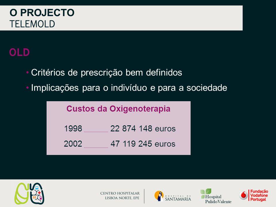 Custos da Oxigenoterapia 1998 2002 22 874 148 euros 47 119 245 euros OLD O PROJECTO TELEMOLD Critérios de prescrição bem definidos Implicações para o indivíduo e para a sociedade Fonte: Administrações Regionais de Saúde